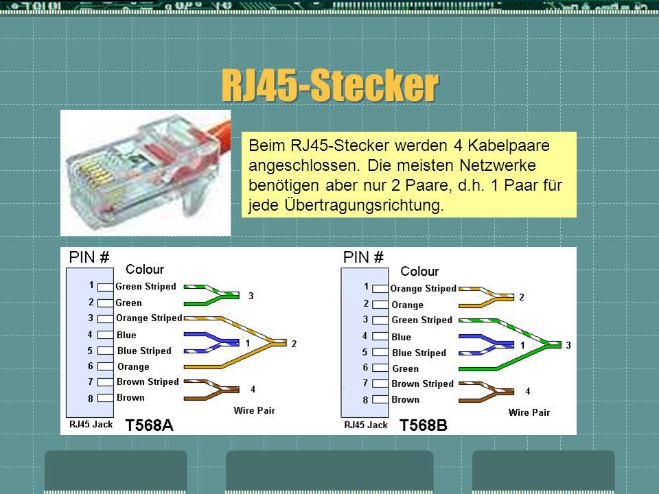 RJ45-Stecker Beim RJ45-Stecker werden 4 Kabelpaare angeschlossen. Die meisten Netzwerke benötigen aber nur 2 Paare, d.h. 1 Paar für jede Übertragungsr