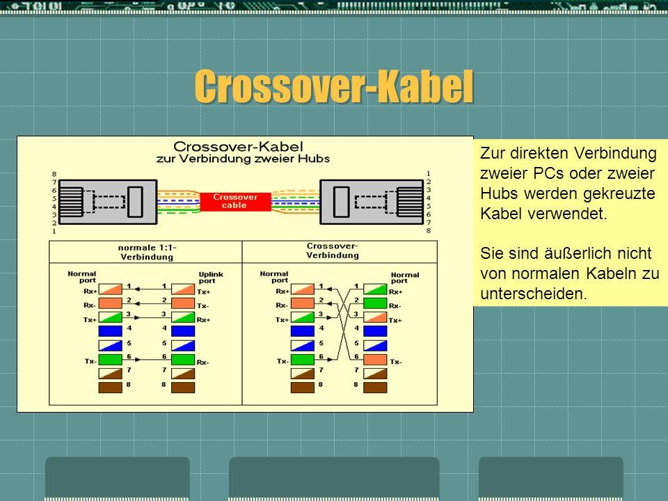 Crossover-Kabel Zur direkten Verbindung zweier PCs oder zweier Hubs werden gekreuzte Kabel verwendet. Sie sind äußerlich nicht von normalen Kabeln zu