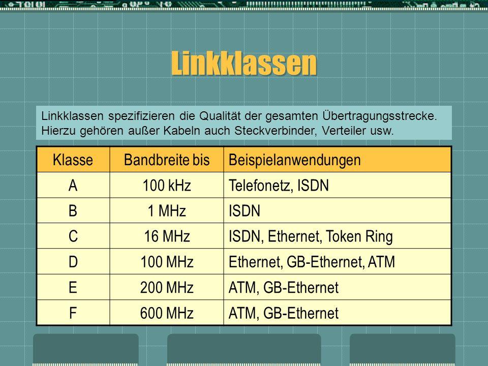 Linkklassen KlasseBandbreite bisBeispielanwendungen A100 kHzTelefonetz, ISDN B1 MHzISDN C16 MHzISDN, Ethernet, Token Ring D100 MHzEthernet, GB-Etherne