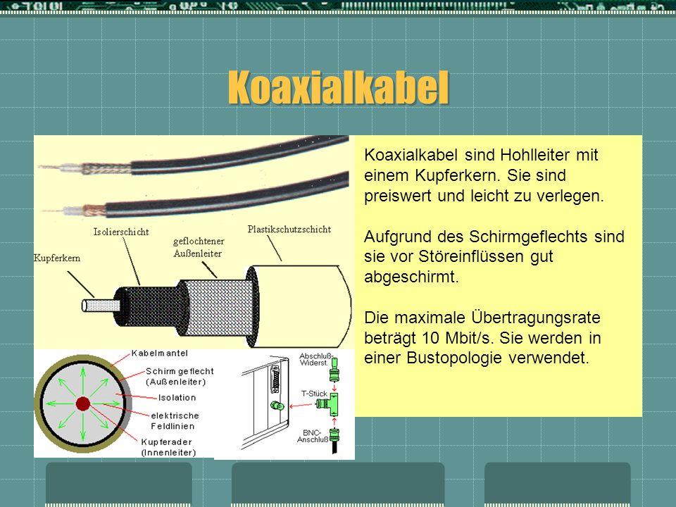 Koaxialkabel Koaxialkabel sind Hohlleiter mit einem Kupferkern. Sie sind preiswert und leicht zu verlegen. Aufgrund des Schirmgeflechts sind sie vor S