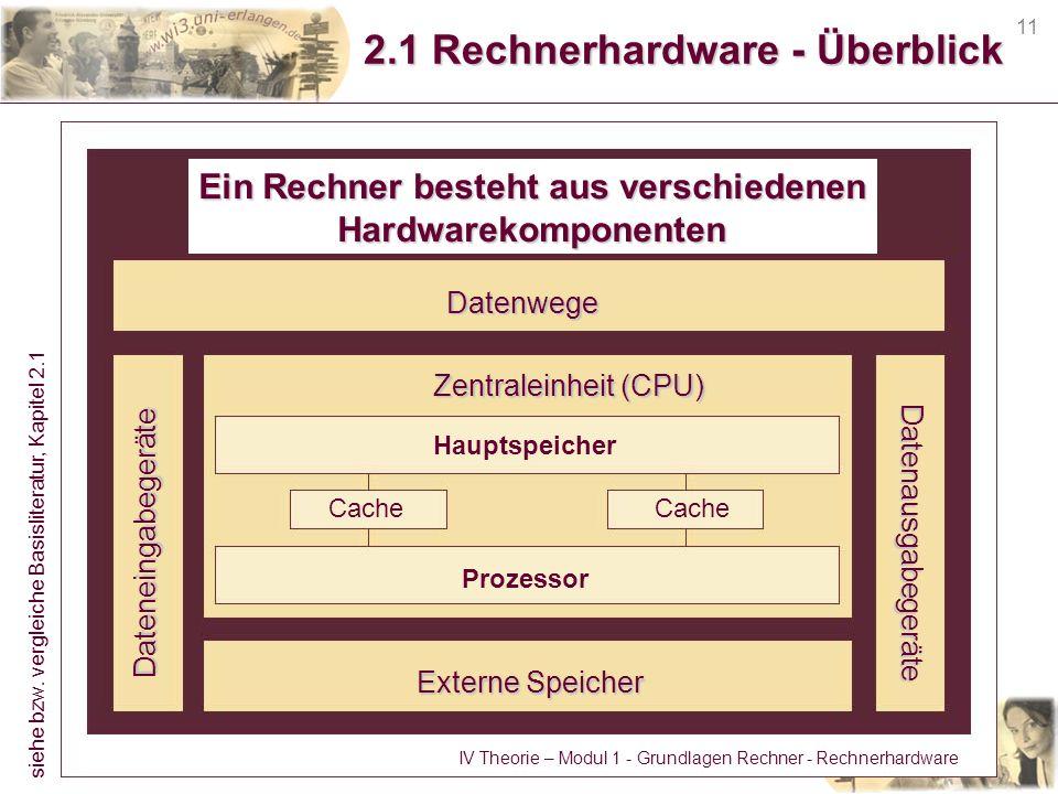 11 2.1 Rechnerhardware - Überblick Ein Rechner besteht aus verschiedenen Hardwarekomponenten Zentraleinheit (CPU) Dateneingabegeräte Datenausgabegerät