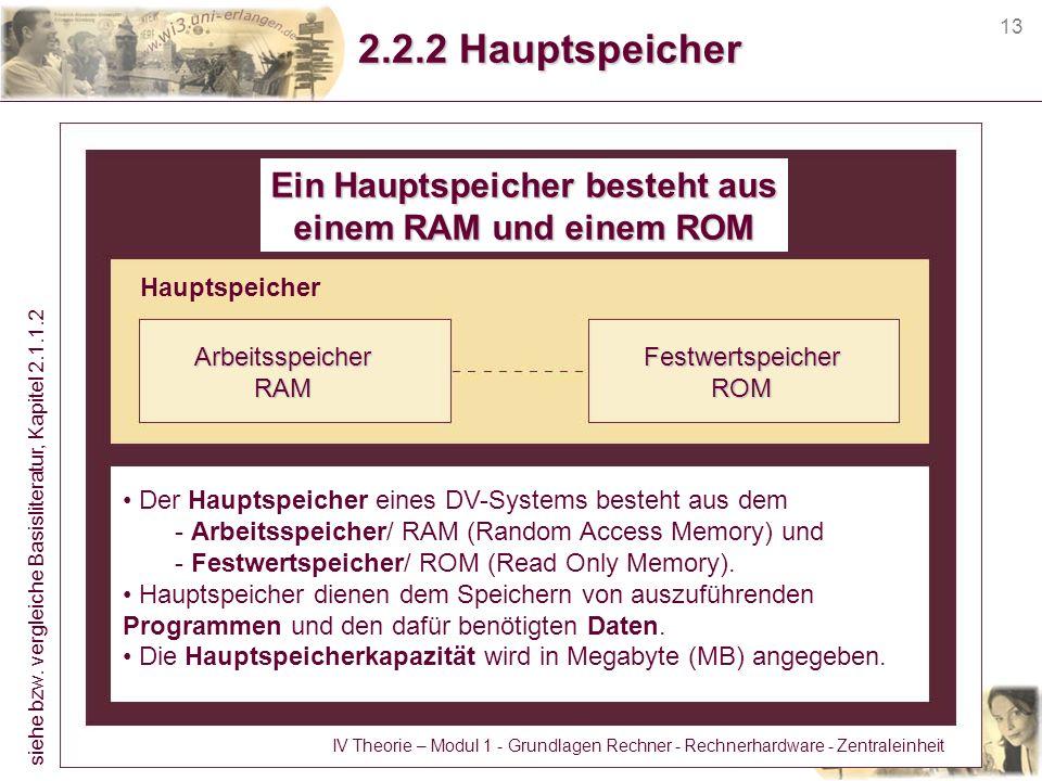 13 2.2.2 Hauptspeicher Ein Hauptspeicher besteht aus einem RAM und einem ROM FestwertspeicherROMArbeitsspeicherRAM Hauptspeicher Der Hauptspeicher ein