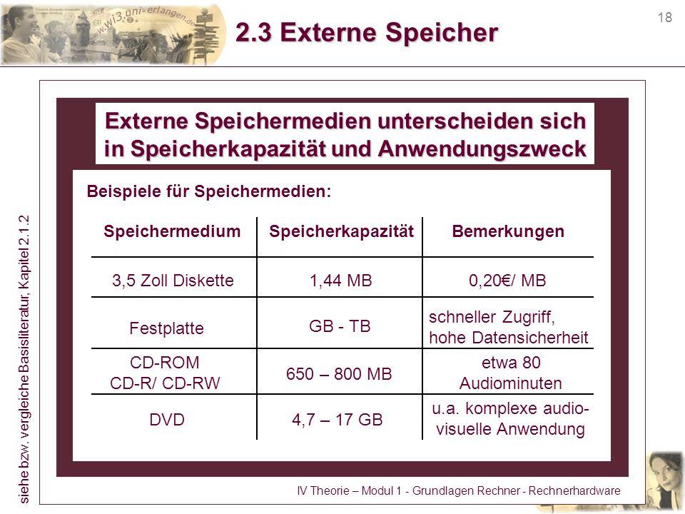 18 2.3 Externe Speicher Externe Speichermedien unterscheiden sich in Speicherkapazität und Anwendungszweck Beispiele für Speichermedien: Speichermediu