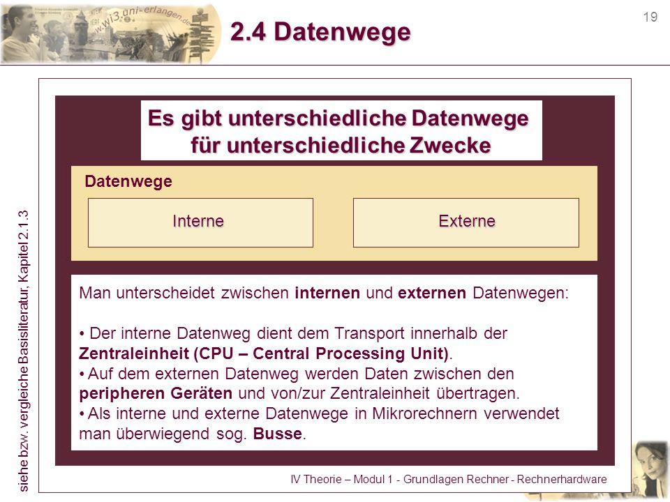 19 2.4 Datenwege Es gibt unterschiedliche Datenwege für unterschiedliche Zwecke Datenwege InterneExterne Man unterscheidet zwischen internen und exter