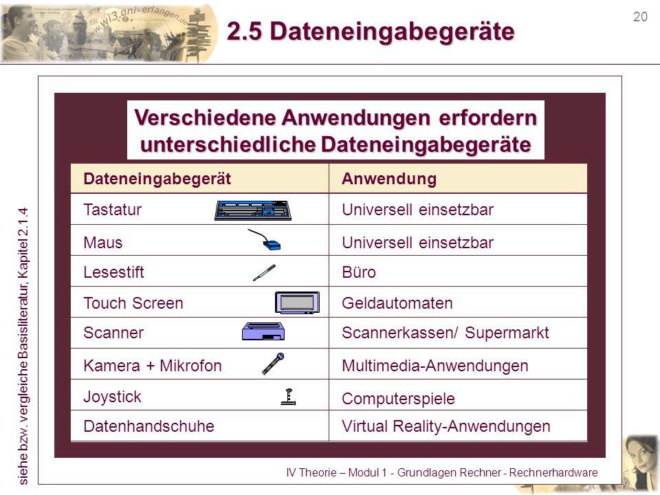 20 2.5 Dateneingabegeräte Verschiedene Anwendungen erfordern unterschiedliche Dateneingabegeräte DateneingabegerätAnwendung DatenhandschuheVirtual Rea