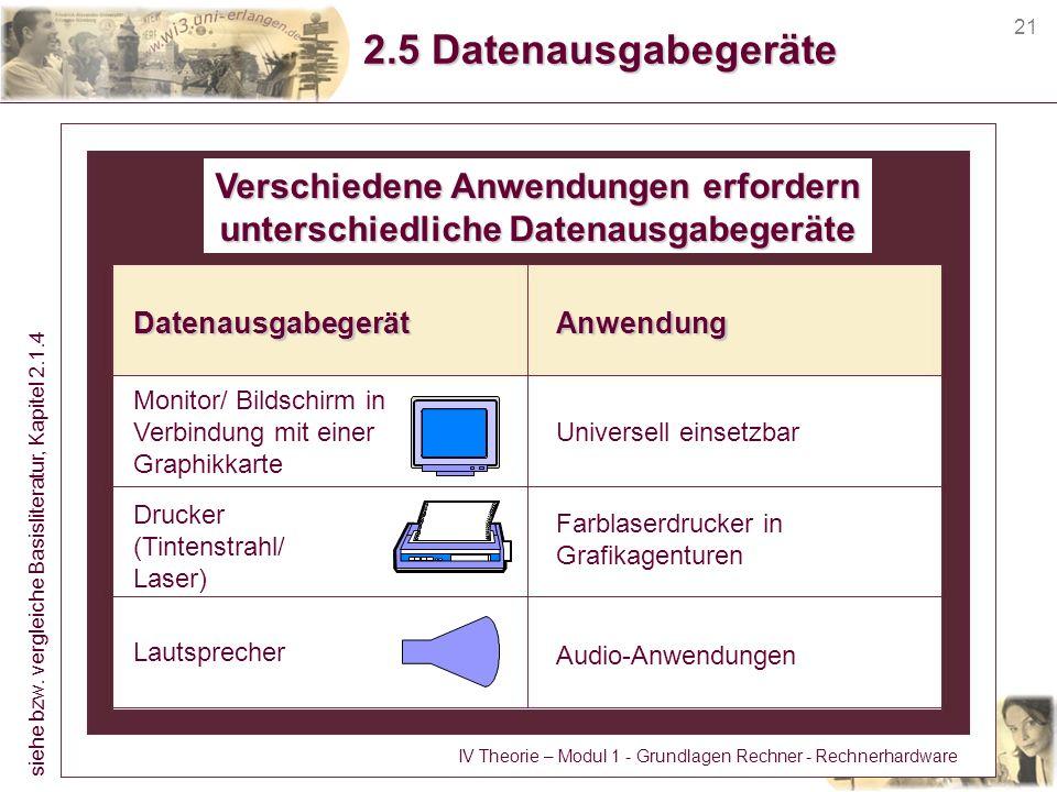 21 2.5 Datenausgabegeräte DatenausgabegerätAnwendung Verschiedene Anwendungen erfordern unterschiedliche Datenausgabegeräte Drucker (Tintenstrahl/ Las