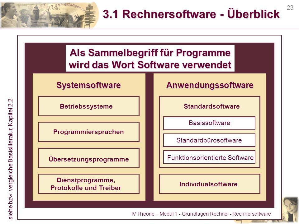23 3.1 Rechnersoftware - Überblick Als Sammelbegriff für Programme wird das Wort Software verwendet SystemsoftwareAnwendungssoftware Betriebssysteme P