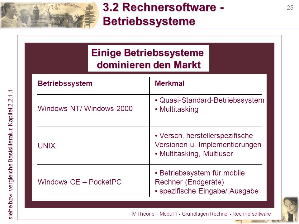 25 3.2 Rechnersoftware - Betriebssysteme Einige Betriebssysteme dominieren den Markt BetriebssystemMerkmal Windows NT/ Windows 2000 Quasi-Standard-Bet