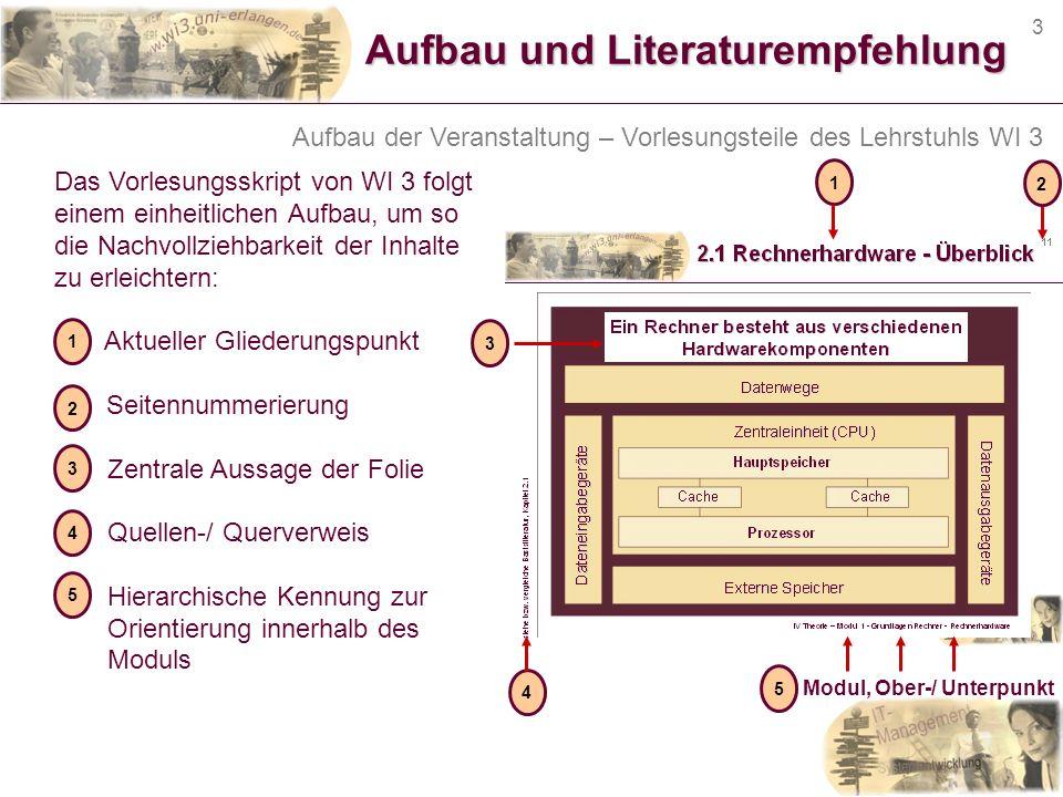 3 Aufbau und Literaturempfehlung Das Vorlesungsskript von WI 3 folgt einem einheitlichen Aufbau, um so die Nachvollziehbarkeit der Inhalte zu erleicht