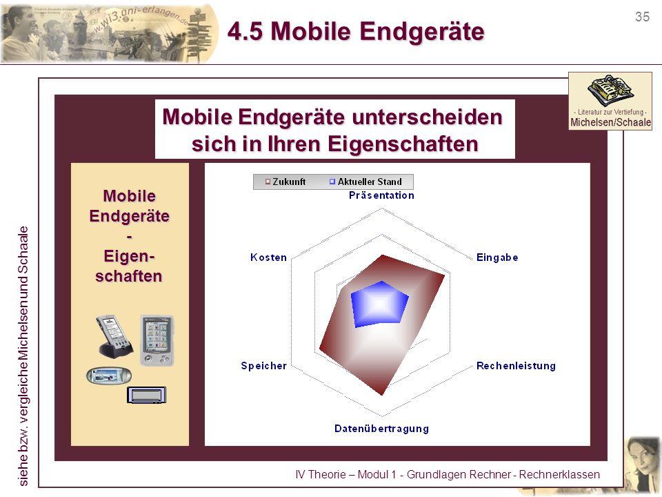 35 4.5 Mobile Endgeräte Mobile Endgeräte unterscheiden sich in Ihren Eigenschaften MobileEndgeräte-Eigen-schaften siehe bzw. vergleiche Michelsen und