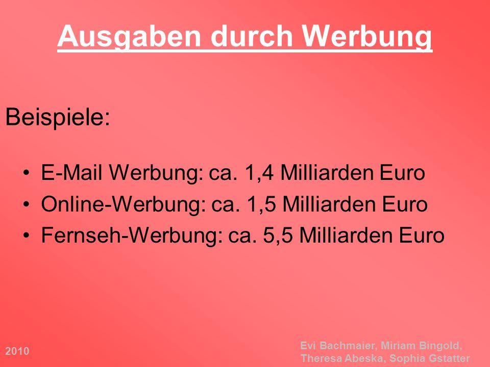 2010 Evi Bachmaier, Miriam Bingold, Theresa Abeska, Sophia Gstatter Ausgaben durch Werbung E-Mail Werbung: ca. 1,4 Milliarden Euro Online-Werbung: ca.
