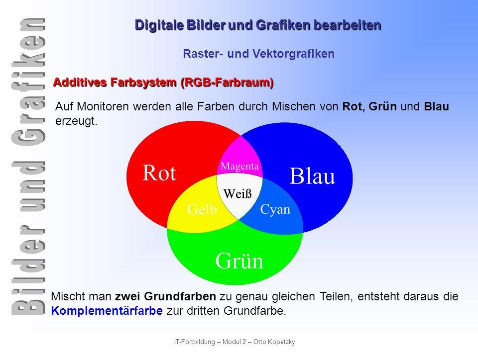 Digitale Bilder und Grafiken bearbeiten IT-Fortbildung – Modul 2 – Otto Kopetzky Raster- und Vektorgrafiken Additives Farbsystem (RGB-Farbraum) Auf Mo