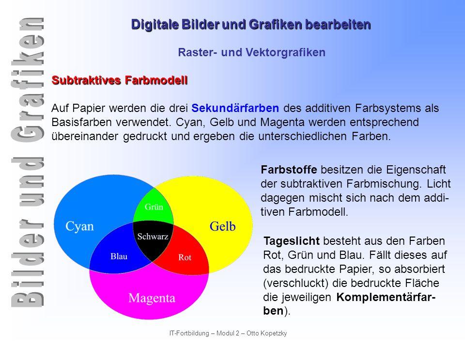 Digitale Bilder und Grafiken bearbeiten IT-Fortbildung – Modul 2 – Otto Kopetzky Raster- und Vektorgrafiken Subtraktives Farbmodell Auf Papier werden