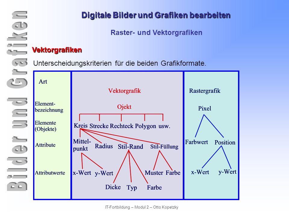 Digitale Bilder und Grafiken bearbeiten IT-Fortbildung – Modul 2 – Otto Kopetzky Raster- und Vektorgrafiken Vektorgrafiken Unterscheidungskriterien fü