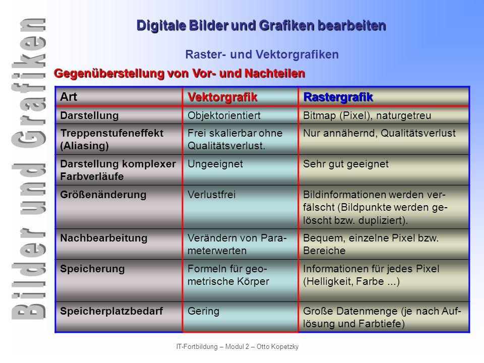 Digitale Bilder und Grafiken bearbeiten IT-Fortbildung – Modul 2 – Otto Kopetzky Raster- und Vektorgrafiken Gegenüberstellung von Vor- und Nachteilen