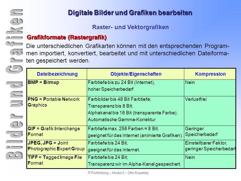 Digitale Bilder und Grafiken bearbeiten IT-Fortbildung – Modul 2 – Otto Kopetzky Raster- und Vektorgrafiken Grafikformate (Rastergrafik) Die unterschi
