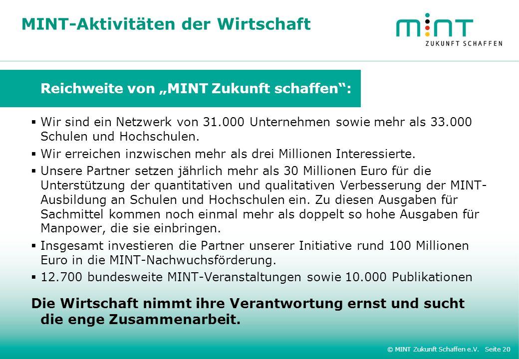 © MINT Zukunft Schaffen e.V. Seite 20 MINT-Aktivitäten der Wirtschaft Reichweite von MINT Zukunft schaffen: Wir sind ein Netzwerk von 31.000 Unternehm