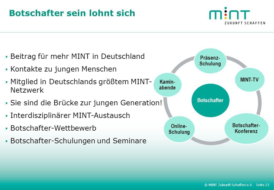 © MINT Zukunft Schaffen e.V. Seite 22 Botschafter sein lohnt sich Beitrag für mehr MINT in Deutschland Kontakte zu jungen Menschen Mitglied in Deutsch