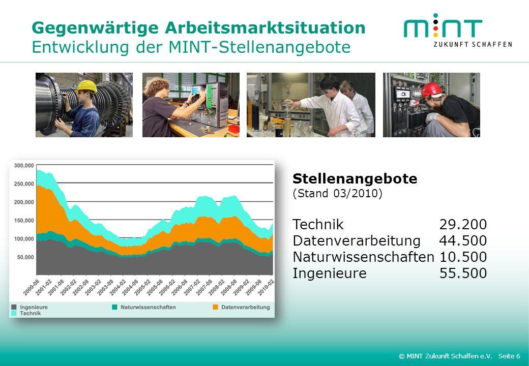 © MINT Zukunft Schaffen e.V. Seite 6 Gegenwärtige Arbeitsmarktsituation Entwicklung der MINT-Stellenangebote Stellenangebote (Stand 03/2010) Technik 2
