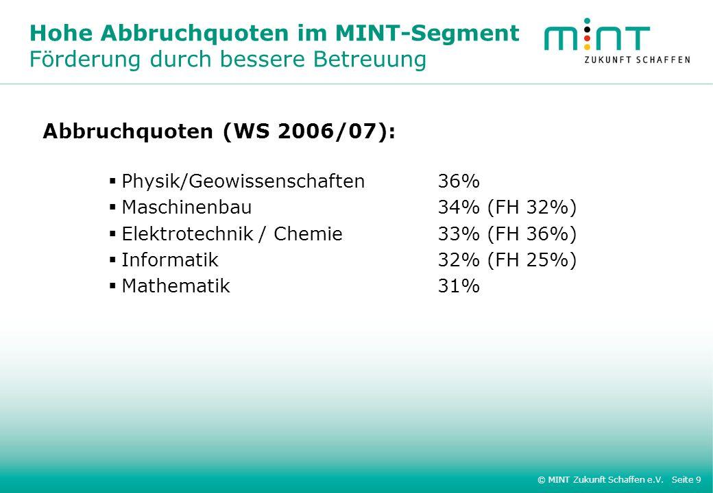 © MINT Zukunft Schaffen e.V. Seite 9 Hohe Abbruchquoten im MINT-Segment Förderung durch bessere Betreuung Abbruchquoten (WS 2006/07): Physik/Geowissen