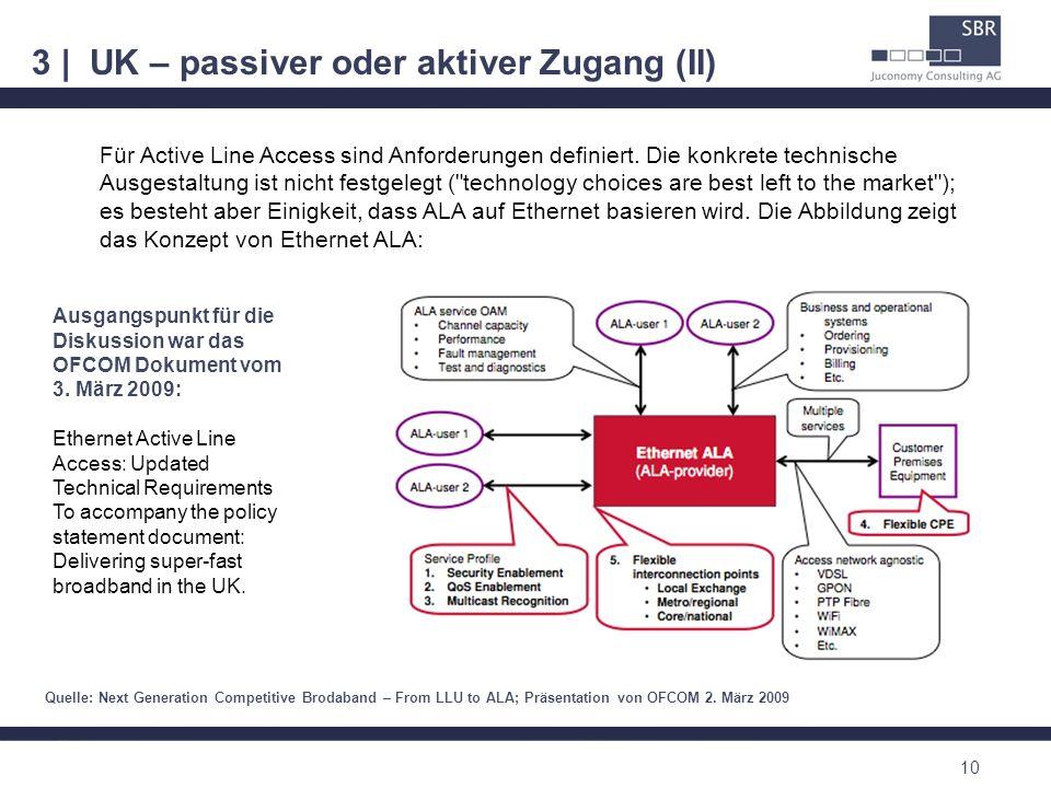 3 | UK – passiver oder aktiver Zugang (II) 10 Für Active Line Access sind Anforderungen definiert. Die konkrete technische Ausgestaltung ist nicht fes