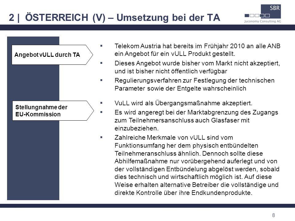 2 | ÖSTERREICH (V) – Umsetzung bei der TA 8 Angebot vULL durch TA Telekom Austria hat bereits im Frühjahr 2010 an alle ANB ein Angebot für ein vULL Pr