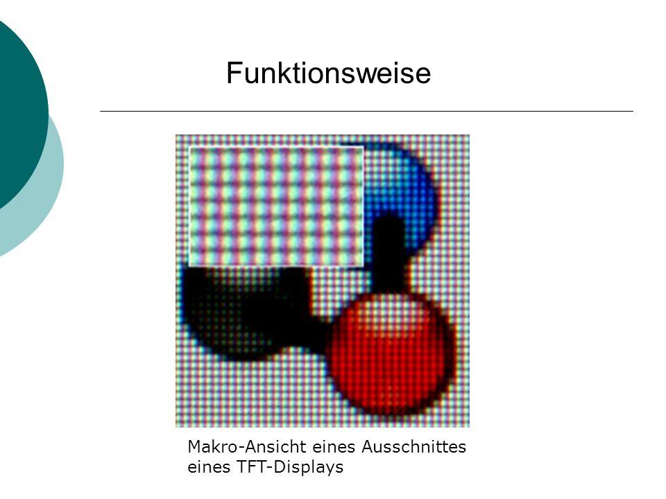 Funktionsweise Makro-Ansicht eines Ausschnittes eines TFT-Displays