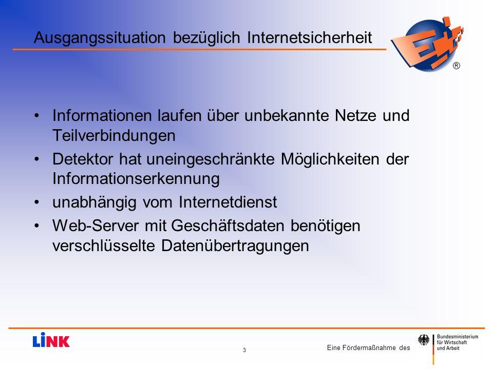 Eine Fördermaßnahme des ® 3 Ausgangssituation bezüglich Internetsicherheit Informationen laufen über unbekannte Netze und Teilverbindungen Detektor ha