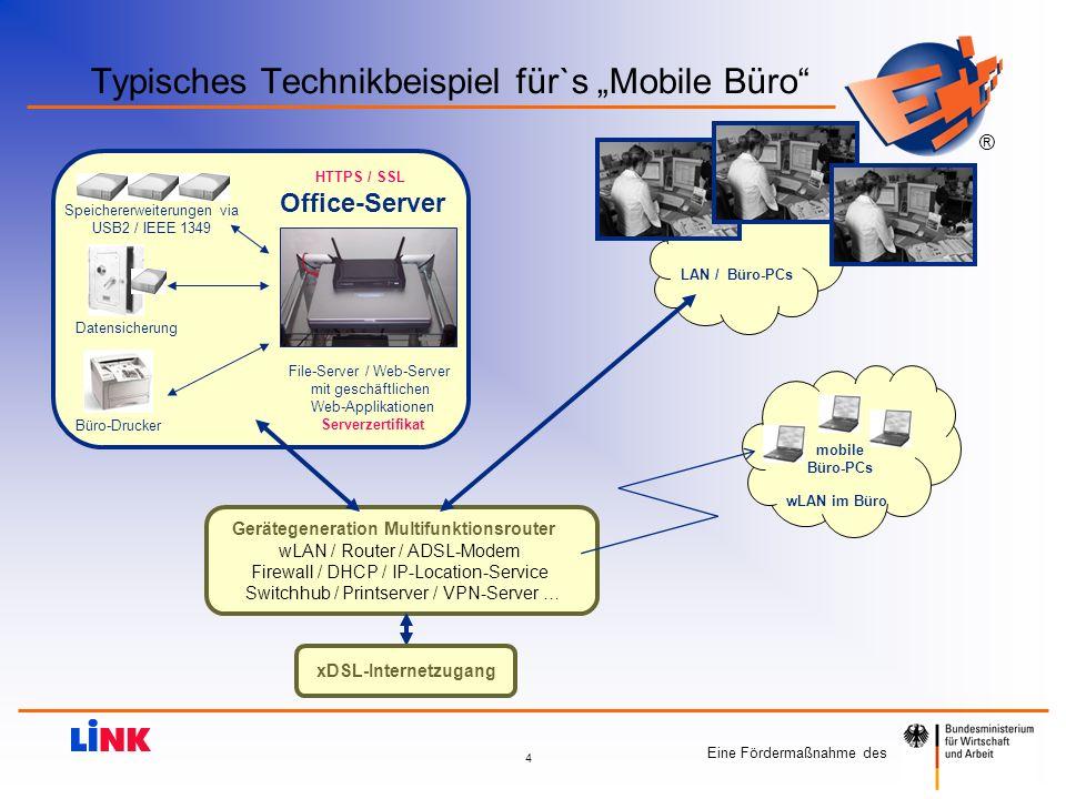 Eine Fördermaßnahme des ® 4 Typisches Technikbeispiel für`s Mobile Büro Büro-Drucker Speichererweiterungen via USB2 / IEEE 1349 Datensicherung File-Se