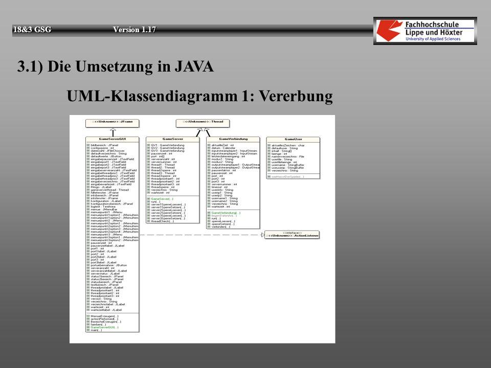 18&3 GSG Version 1.17 3) Die Umsetzung in JAVA Im Folgenden soll auf die Umsetzung der Programmierung in JAVA eingegangen werden. Da der gesamte Code