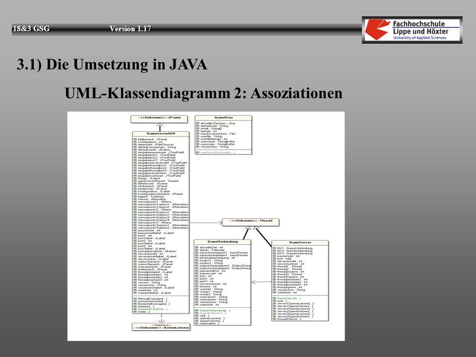 18&3 GSG Version 1.17 3.1) Die Umsetzung in JAVA UML-Klassendiagramm 1: Vererbung