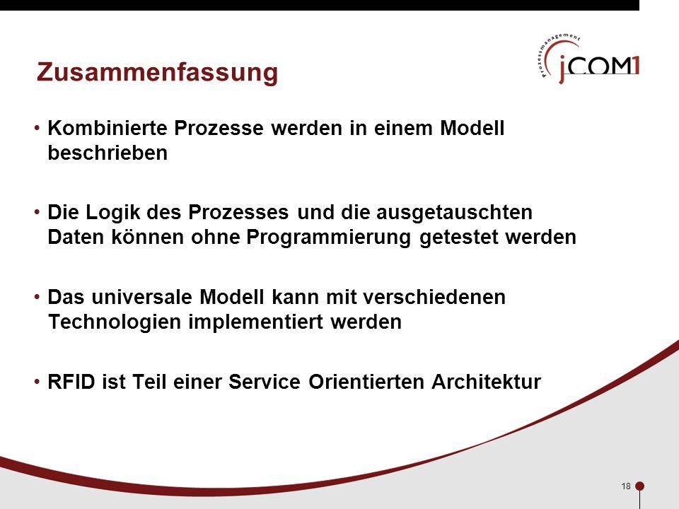 18 Zusammenfassung Kombinierte Prozesse werden in einem Modell beschrieben Die Logik des Prozesses und die ausgetauschten Daten können ohne Programmie