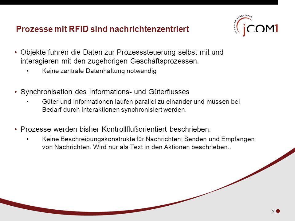 5 Prozesse mit RFID sind nachrichtenzentriert Objekte führen die Daten zur Prozesssteuerung selbst mit und interagieren mit den zugehörigen Geschäftsp