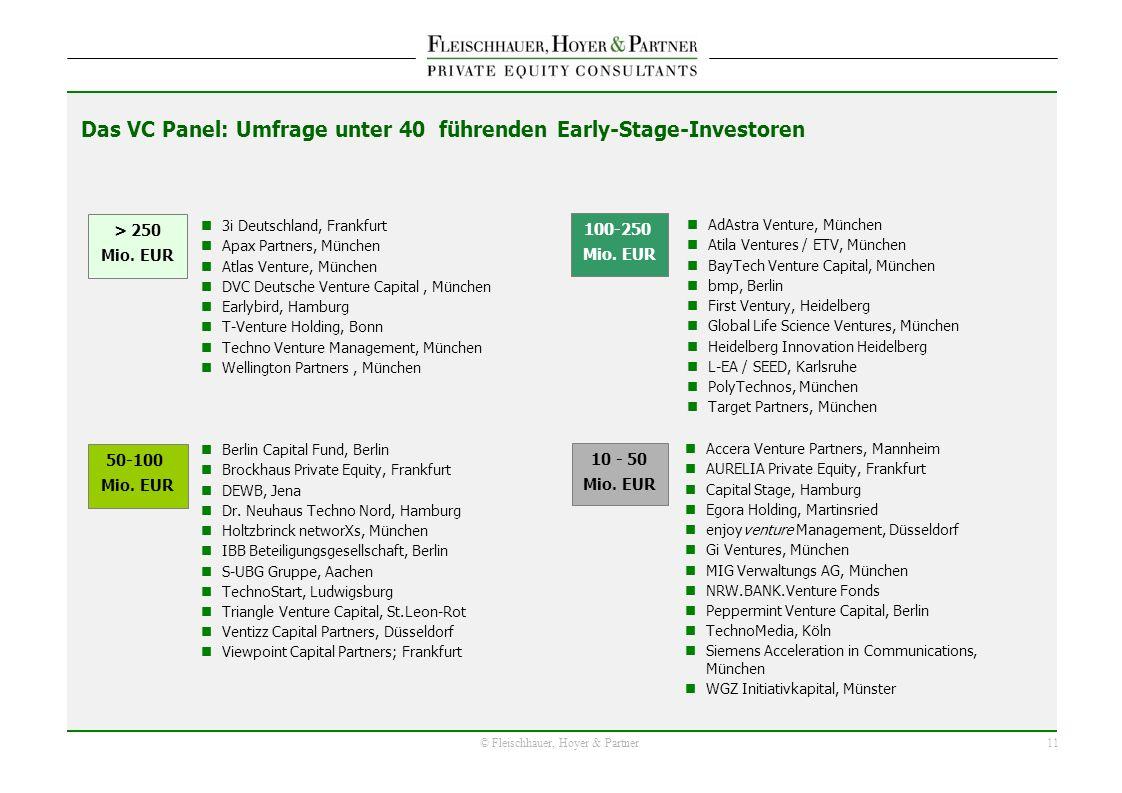 11 © Fleischhauer, Hoyer & Partner Das VC Panel: Umfrage unter 40 führenden Early-Stage-Investoren AdAstra Venture, München Atila Ventures / ETV, Münc