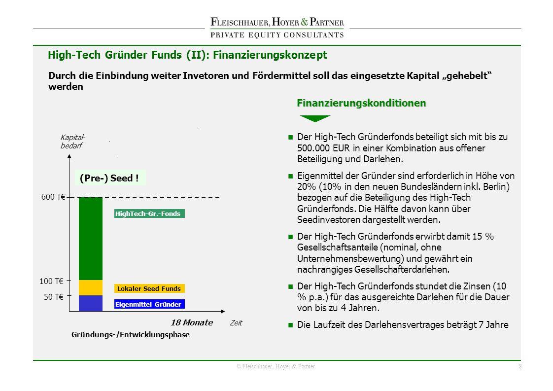8 © Fleischhauer, Hoyer & Partner Gründungs-/Entwicklungsphase Kapital- bedarf Zeit (Pre-) Seed ! 600 T 18 Monate Finanzierungskonditionen Der High-Te