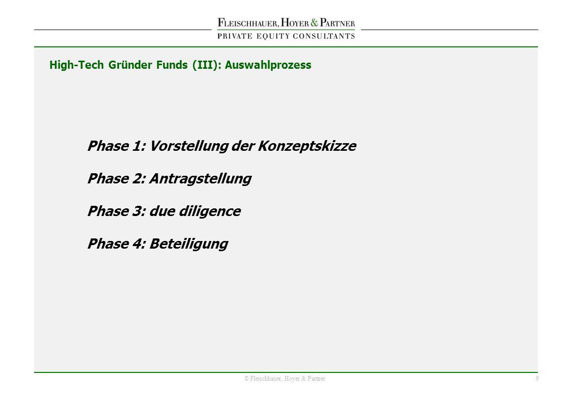 9 © Fleischhauer, Hoyer & Partner Phase 1: Vorstellung der Konzeptskizze Phase 2: Antragstellung Phase 3: due diligence Phase 4: Beteiligung High-Tech