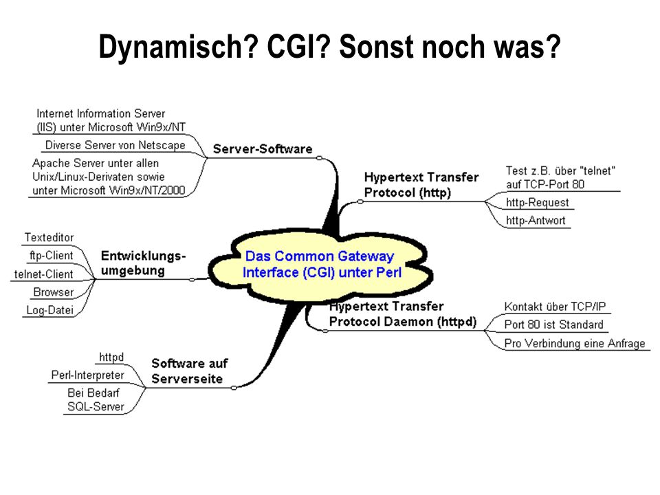 Das CGI-Skript im Überblick #!/usr/bin/perl -w use strict; my (@formulardaten, $formfeld, $name, $wert, %feld); @formulardaten = split(/&/, $ENV{ QUERY_STRING }); foreach $formfeld (@formulardaten){ ($name, $wert) = split(/=/, $formfeld); $feld{$name} = $wert; } print Content-Type: text/html\n\n ; print Hallo ; print .