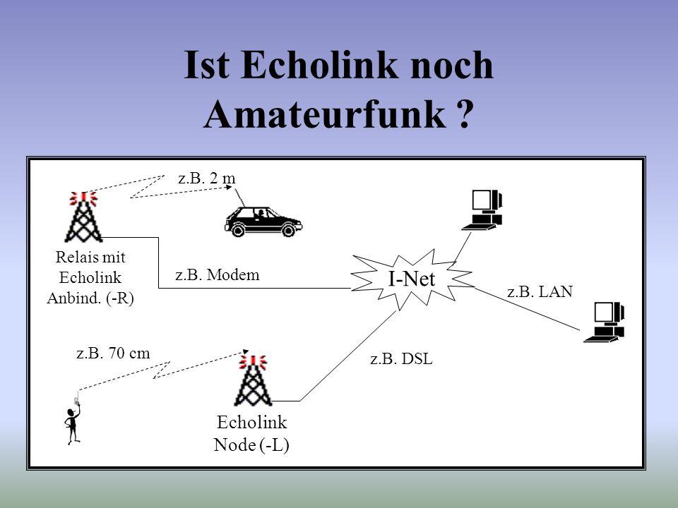 Übersicht: Ist Echolink noch Amateurfunk ? Wie funktioniert Echolink ? Links (-L) und Repeater (-R) Wie kann ich Echolink nutzen ? Erste Schritte mit