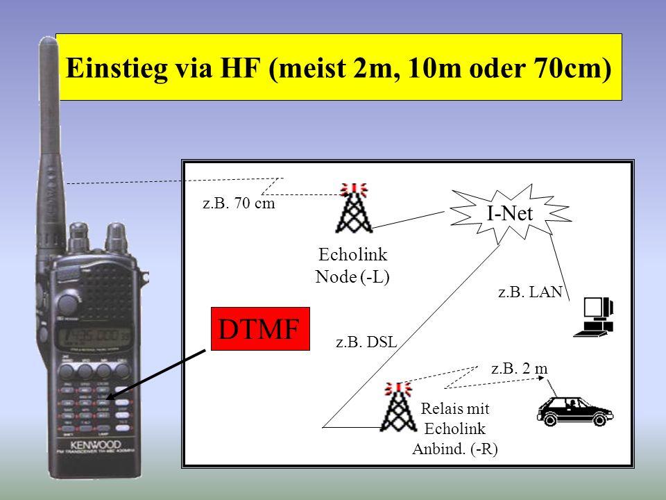 Wie kann ich Echolink nutzen ? Via HF (meist 2m, 10m oder 70cm) Einstieg verhält sich wie ein Relais Via PC (über Internet)