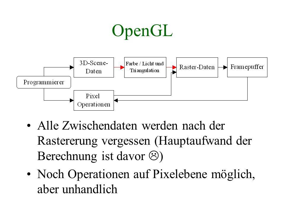 OpenGL Alle Zwischendaten werden nach der Rastererung vergessen (Hauptaufwand der Berechnung ist davor ) Noch Operationen auf Pixelebene möglich, aber