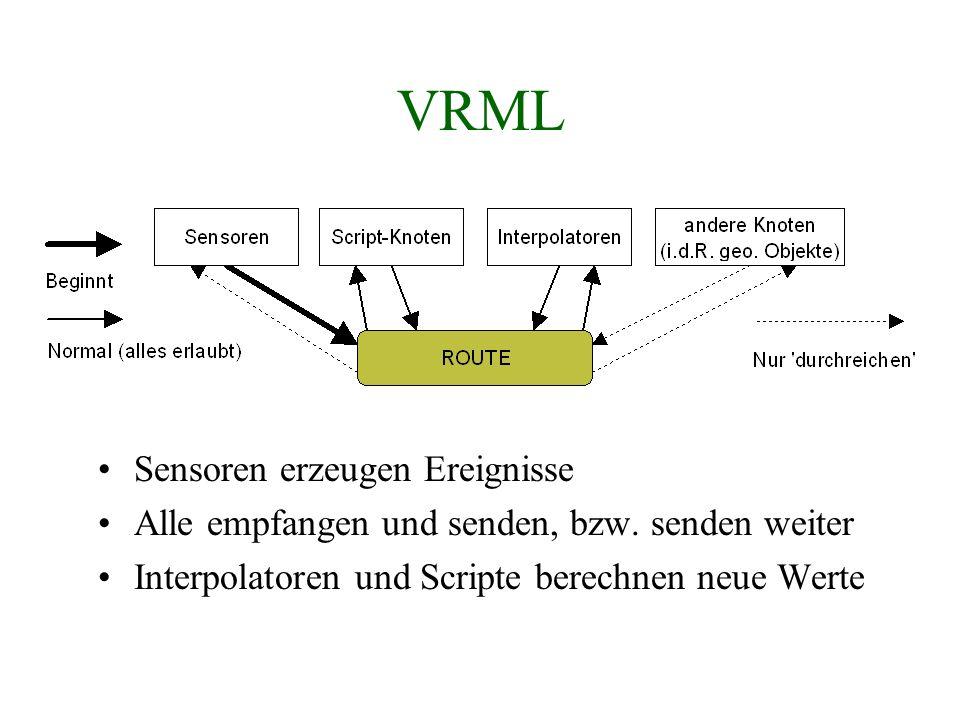 VRML Sensoren erzeugen Ereignisse Alle empfangen und senden, bzw. senden weiter Interpolatoren und Scripte berechnen neue Werte