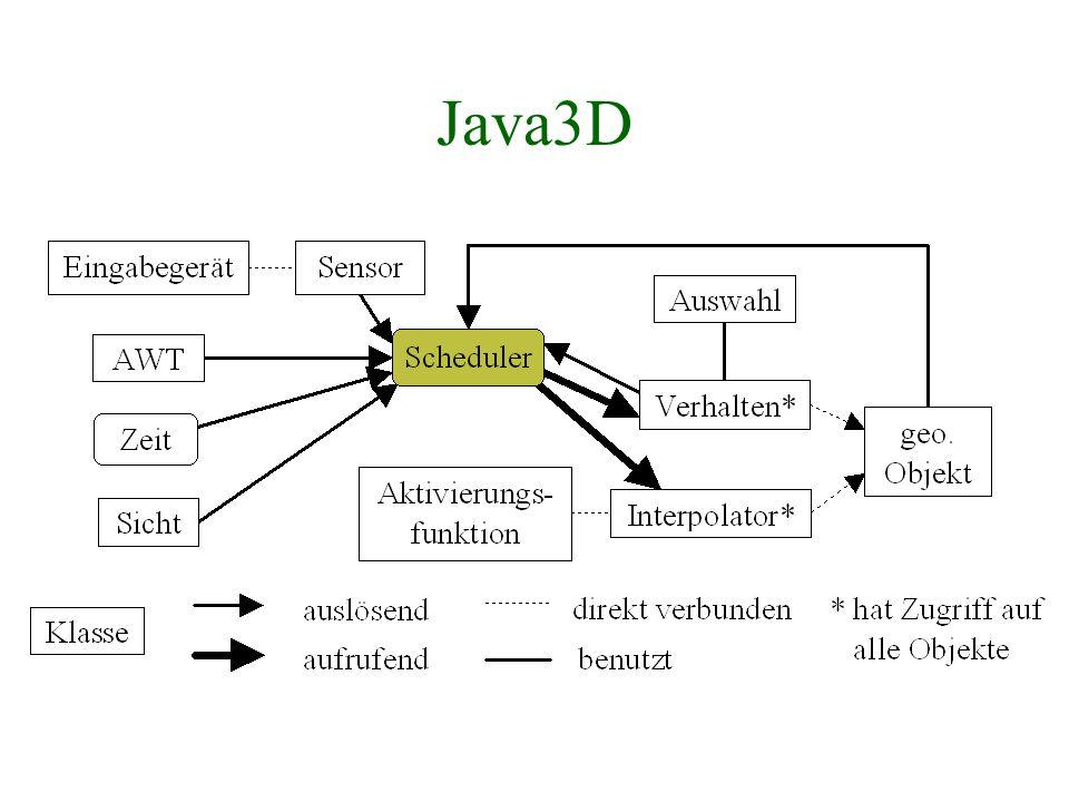Java3D