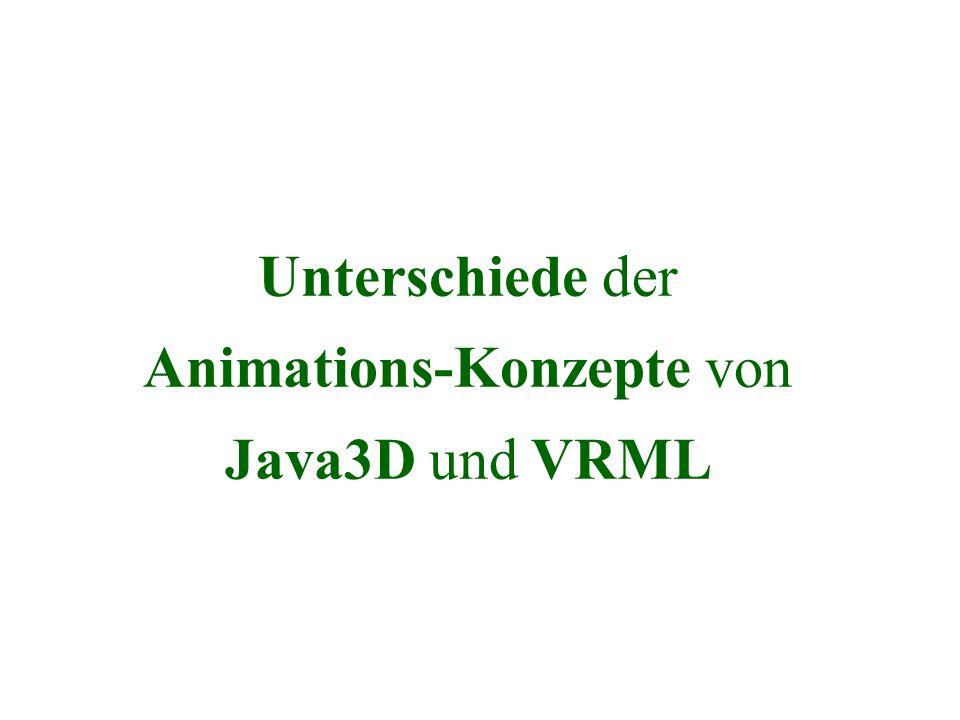 Unterschiede der Animations-Konzepte von Java3D und VRML