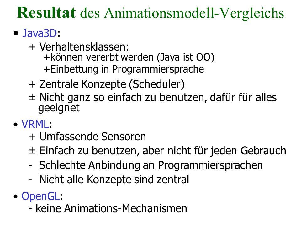 Resultat des Animationsmodell-Vergleichs Java3D: + Verhaltensklassen: +können vererbt werden (Java ist OO) +Einbettung in Programmiersprache + Zentral