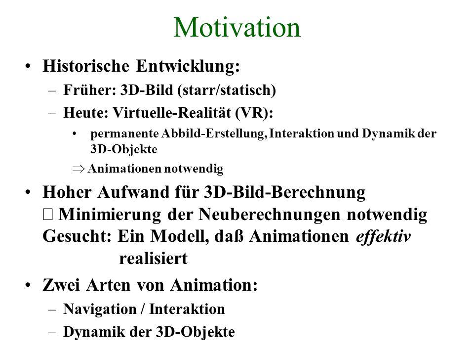 Motivation Historische Entwicklung: –Früher: 3D-Bild (starr/statisch) –Heute: Virtuelle-Realität (VR): permanente Abbild-Erstellung, Interaktion und D