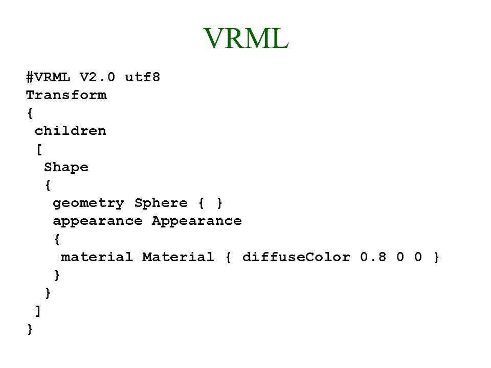 Resultat des Animationsmodell-Vergleichs Java3D: + Verhaltensklassen: +können vererbt werden (Java ist OO) +Einbettung in Programmiersprache + Zentrale Konzepte (Scheduler) ± Nicht ganz so einfach zu benutzen, dafür für alles geeignet VRML: + Umfassende Sensoren ± Einfach zu benutzen, aber nicht für jeden Gebrauch - Schlechte Anbindung an Programmiersprachen - Nicht alle Konzepte sind zentral OpenGL: - keine Animations-Mechanismen