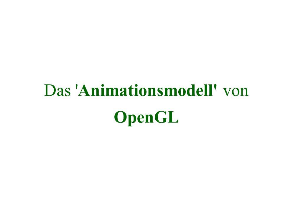 OpenGL Alle Zwischendaten werden nach der Rastererung vergessen (Hauptaufwand der Berechnung ist davor ) Noch Operationen auf Pixelebene möglich, aber unhandlich