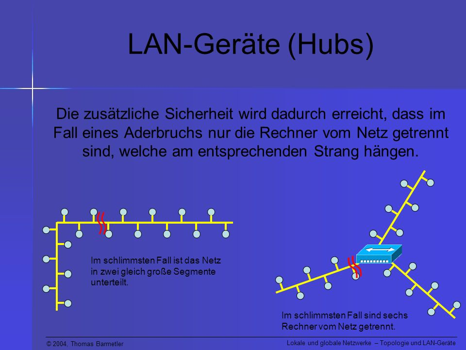 © 2004, Thomas Barmetler Lokale und globale Netzwerke – Topologie und LAN-Geräte LAN-Geräte (Hubs) Die zusätzliche Sicherheit wird dadurch erreicht, d