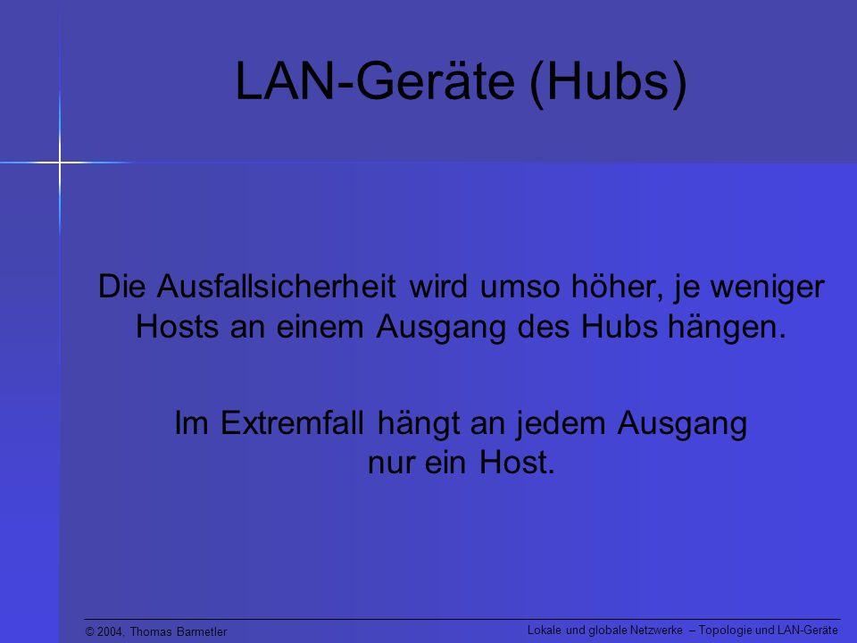 © 2004, Thomas Barmetler Lokale und globale Netzwerke – Topologie und LAN-Geräte LAN-Geräte (Hubs) Die Ausfallsicherheit wird umso höher, je weniger H