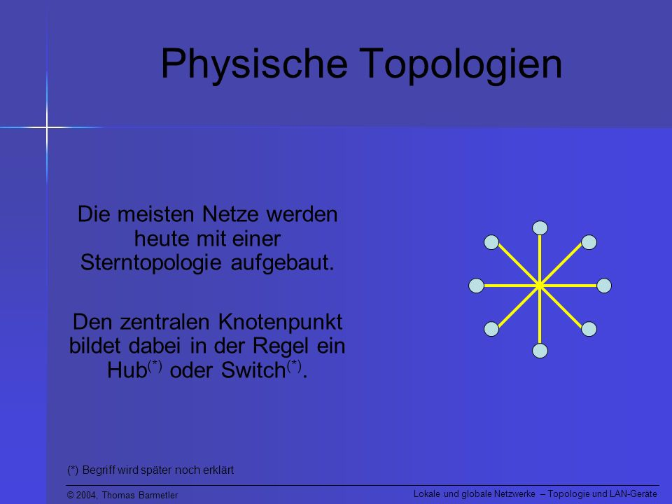 © 2004, Thomas Barmetler Lokale und globale Netzwerke – Topologie und LAN-Geräte Physische Topologien Die meisten Netze werden heute mit einer Sternto